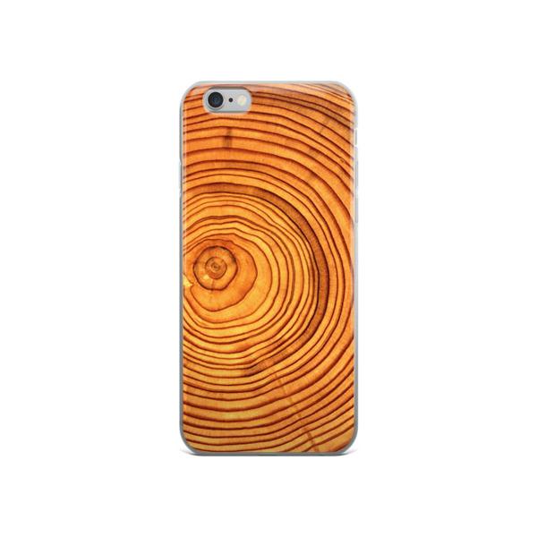 iPhone 5/6/6+ Cases