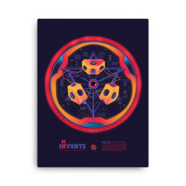 Ring Laser Gyroscope Poster Canvas